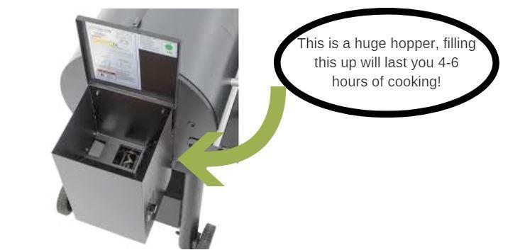 A Diagram Explaining the Hopper